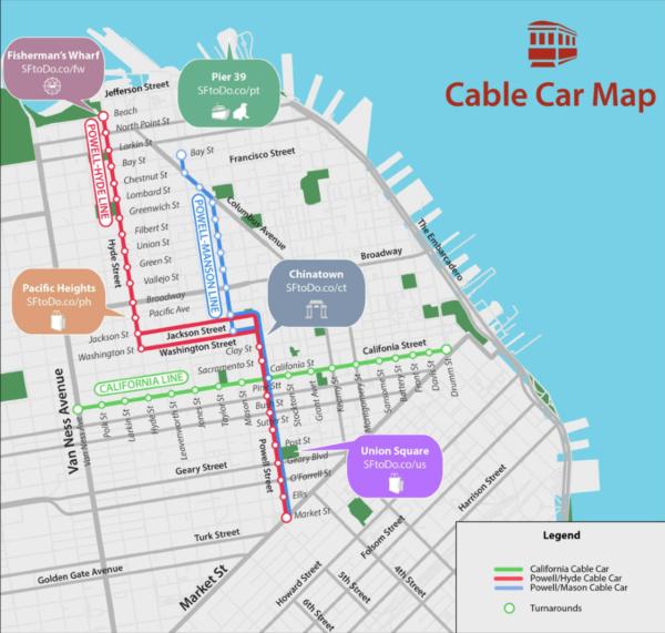 lignes Cable Car